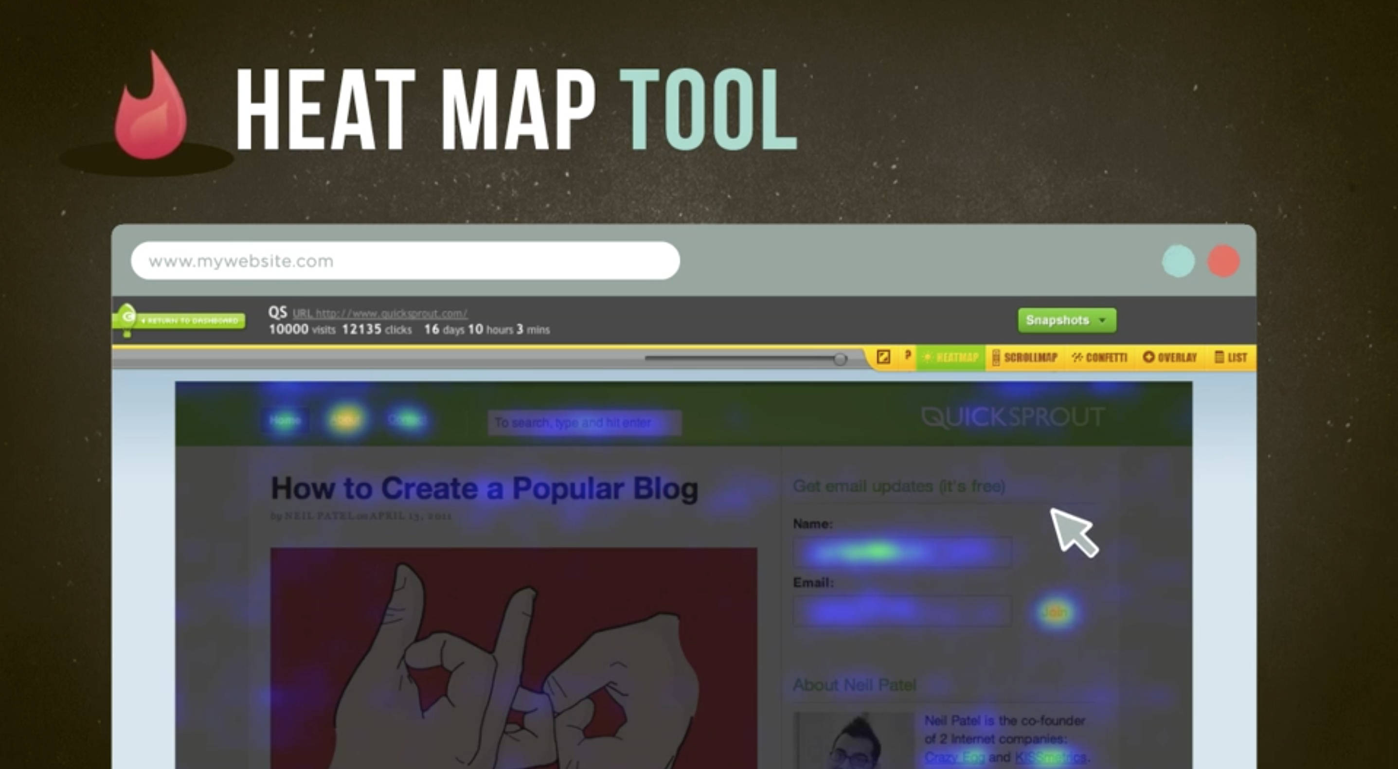 Heat mapping a website in twin falls id